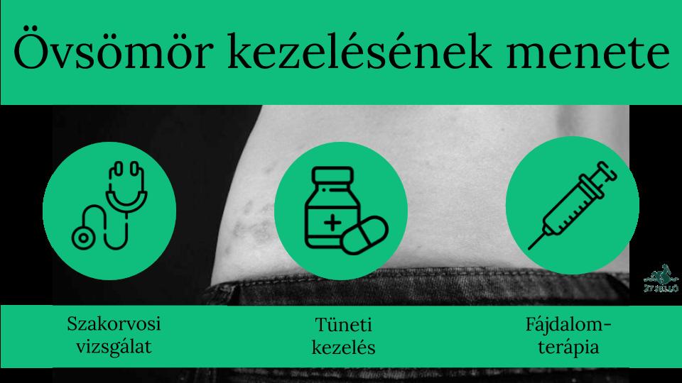 a csípőízület kezelésének meszesedése)