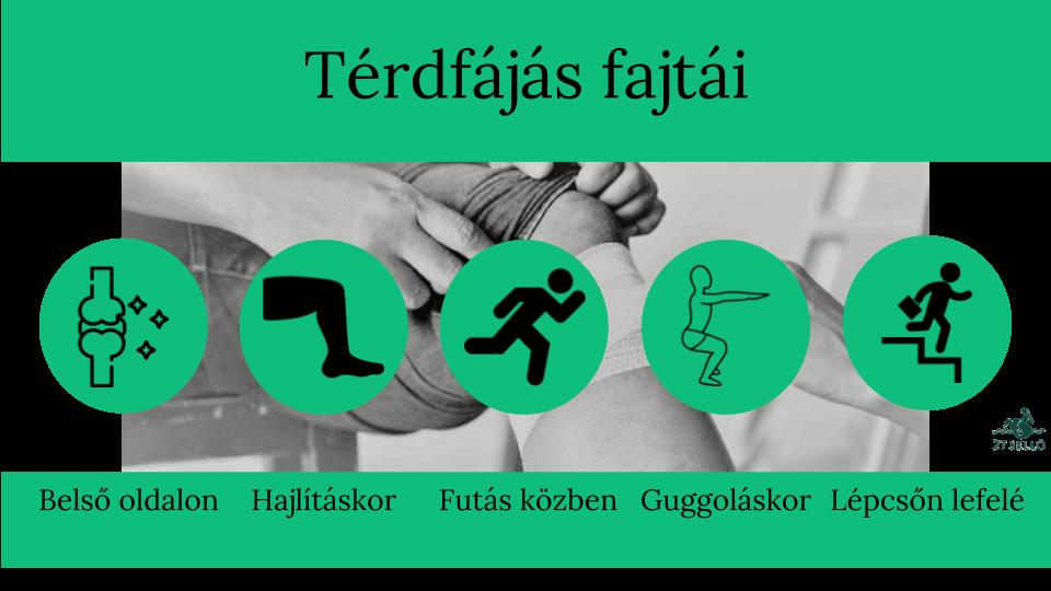 térdfájdalom futás után)