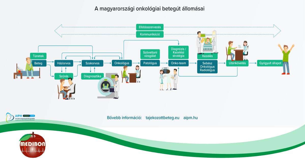ízületi fájdalom onkológusok)