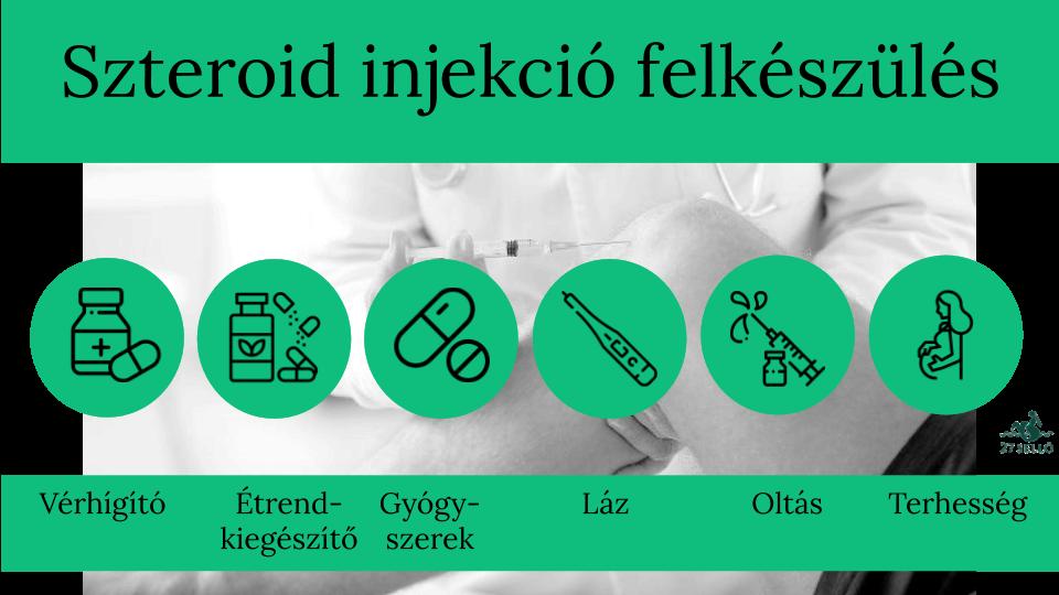 Ízületi injekciók | budapest-nurnberg.hu – Egészségoldal | budapest-nurnberg.hu