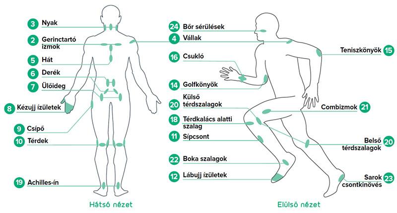 nézni a csípő artrózisát