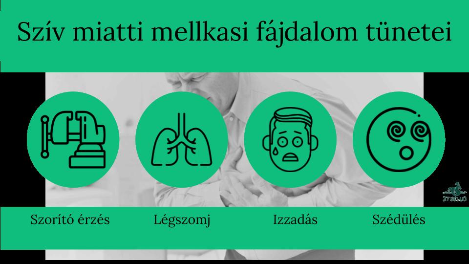 Tünetek, amikkel orvoshoz kell fordulni