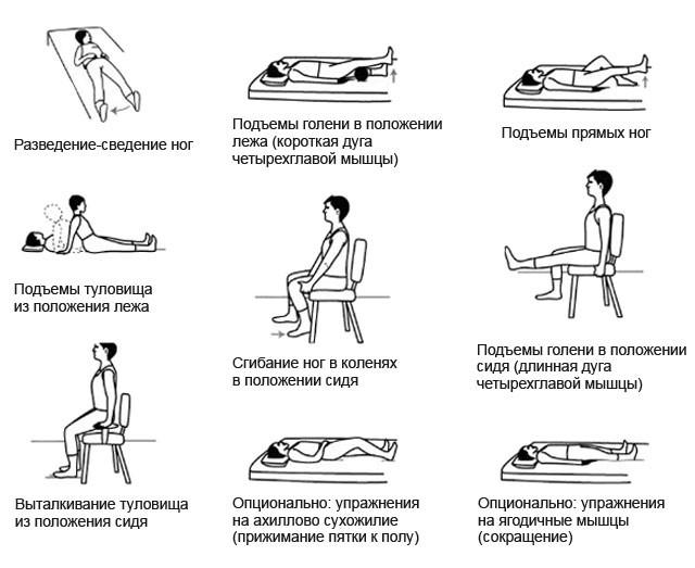 izomfájdalom csípőpótlás után)