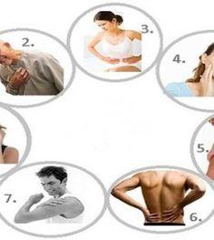 Gerincsérv 5 oka, 4 tünete és 5 kezelési módja [teljes útmutató] - 27 Sellő