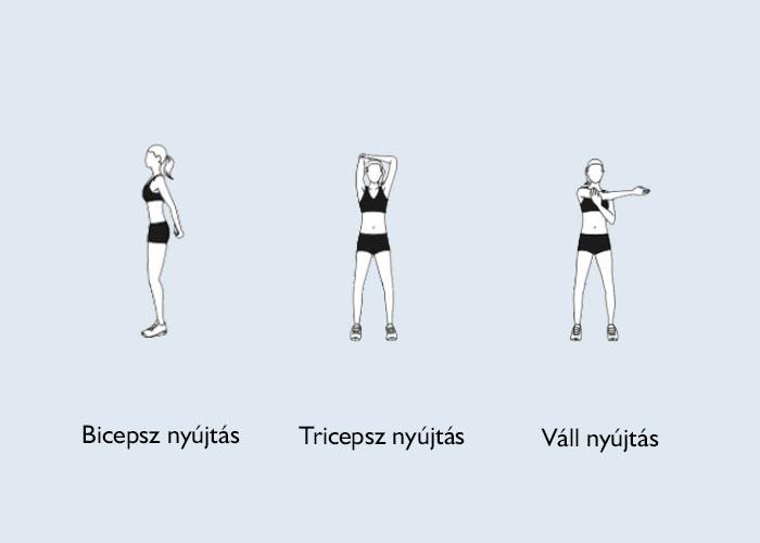hogyan kell kezelni a karok és a vállak ízületeit)