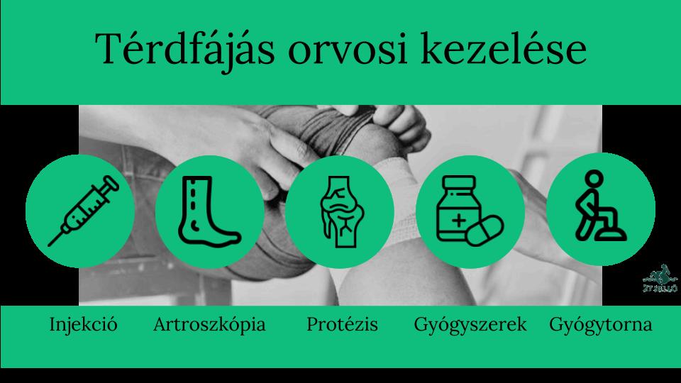 chondoprotective gyógyszerek térdízületek áttekintése)