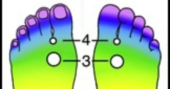 lábujjízület sérülése csípőfájás ülő helyzetben