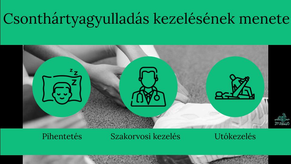 só ileck ízületi kezelések áttekintése)
