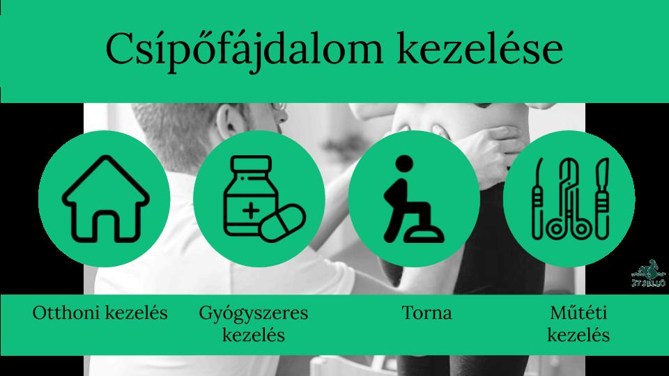 csípőfájás fekve)