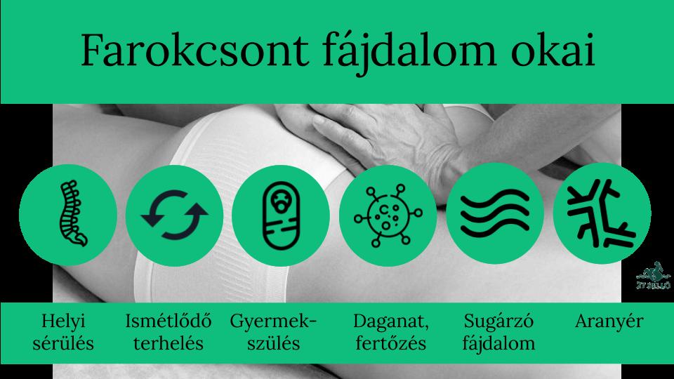 Hogyan kezelhető a szülés utáni fájdalom?