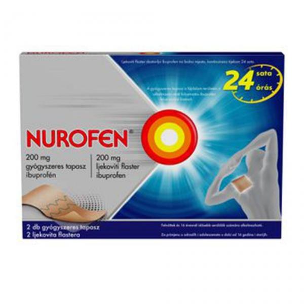 ujjgyulladás kezelésére szolgáló gyógyszer)