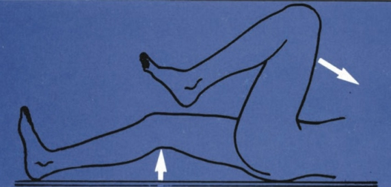 Csípőfájdalom - Izomgyogyasz