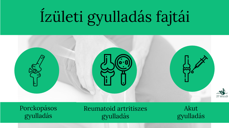 gyulladásgátló ízületi gyulladások esetén ízületi kezelés olcsó