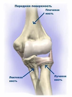A2A0004 A D-vitamin napi ajánlott dózisa osteoporosis kezelésére a MOOT ajánlása alapján: