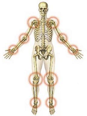 a nagy ízületek másodlagos ízületi gyulladása mi ez csontritkulás mell krém