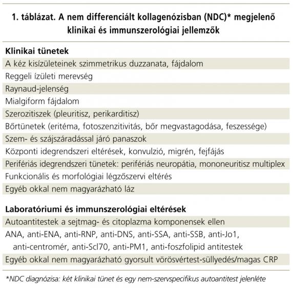 kötőszövet-szklerózis kezelés