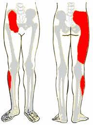 térd epicondylitis hogyan kell kezelni
