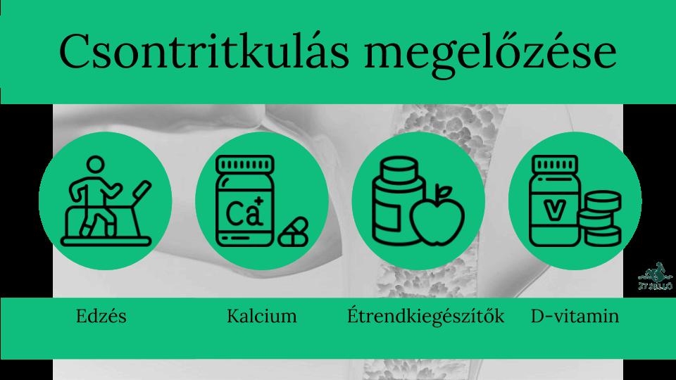 csontritkulás elleni gyógyszerek kezelése)