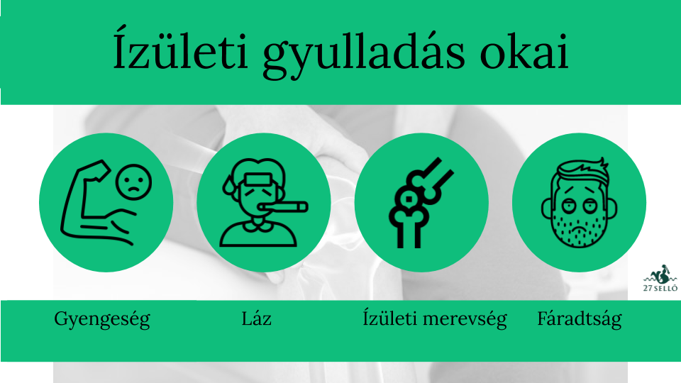 kenőcs a térdgyulladás kezelésére)