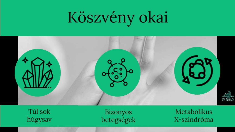 köszvényes izületi gyulladáscsökkentő gyógyszer)