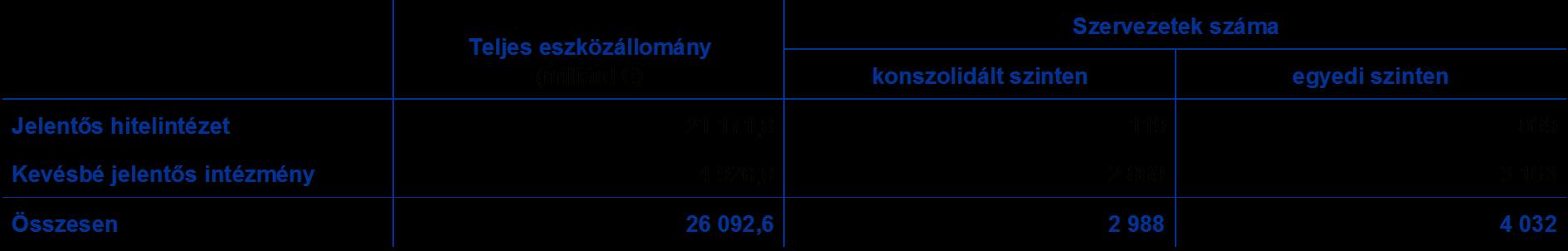 Uj Szó, június (3. évfolyam, szám) | Könyvtár | Hungaricana