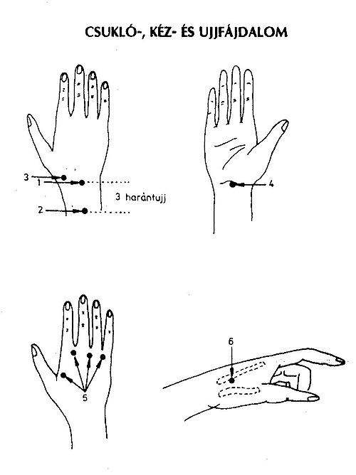 kézfájdalom ízületek kezelése
