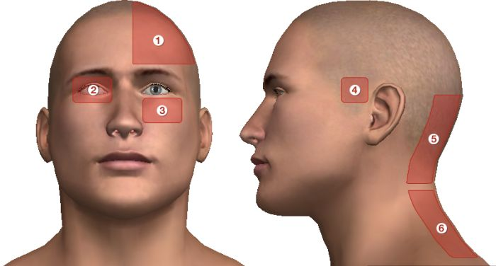 Rágóízületi gyulladás (TMJ): tünetek és kezelés | Oral-B