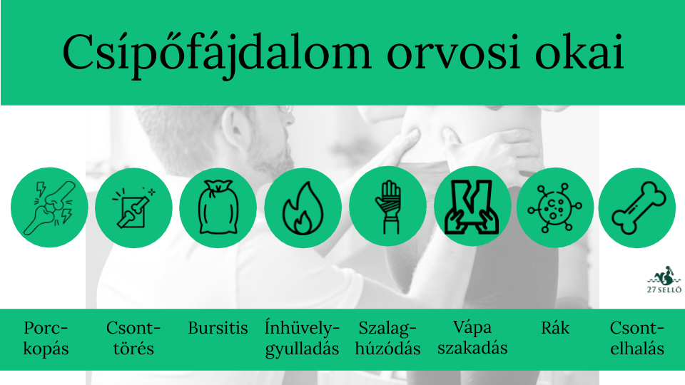 csípőbetegség tünetek kezelése)