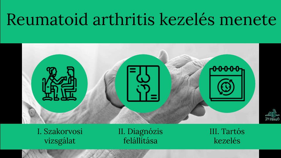 ortopédia arthritis arthritis kezelés