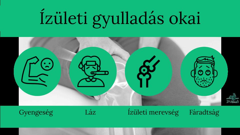 gyulladásgátló gyógyszerek ízületi kezelésre)