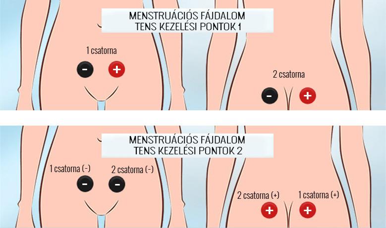 ízületi fájdalomfólia kezelés