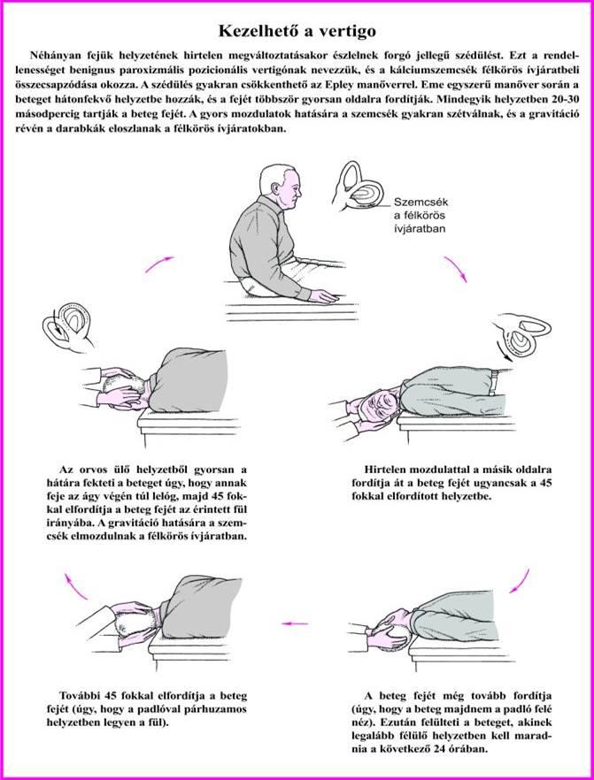 az ízületi véráramlás javítása kezelésként