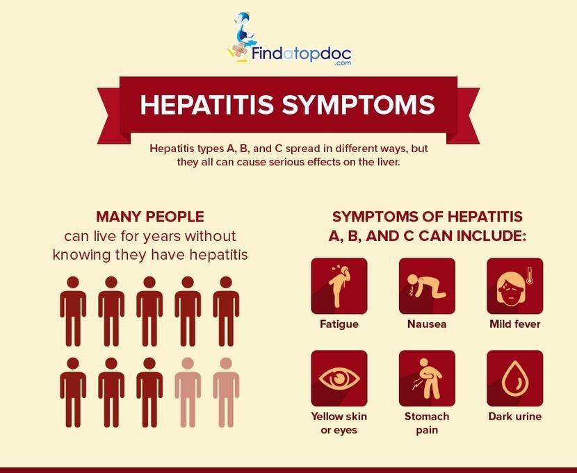 ízületi fájdalom hepatitis)