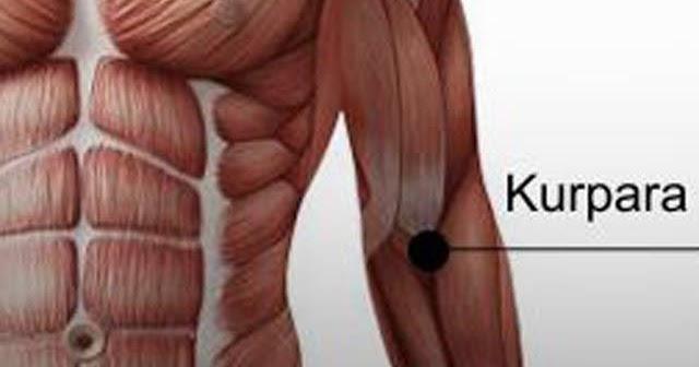 gyertyák az alsó hátfájás és ízületek kezelésére