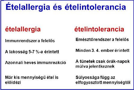 menü ízületi betegség esetén)
